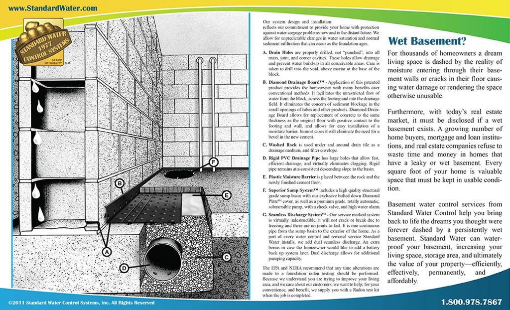 Basement Flood Protector Basement Waterproofing In